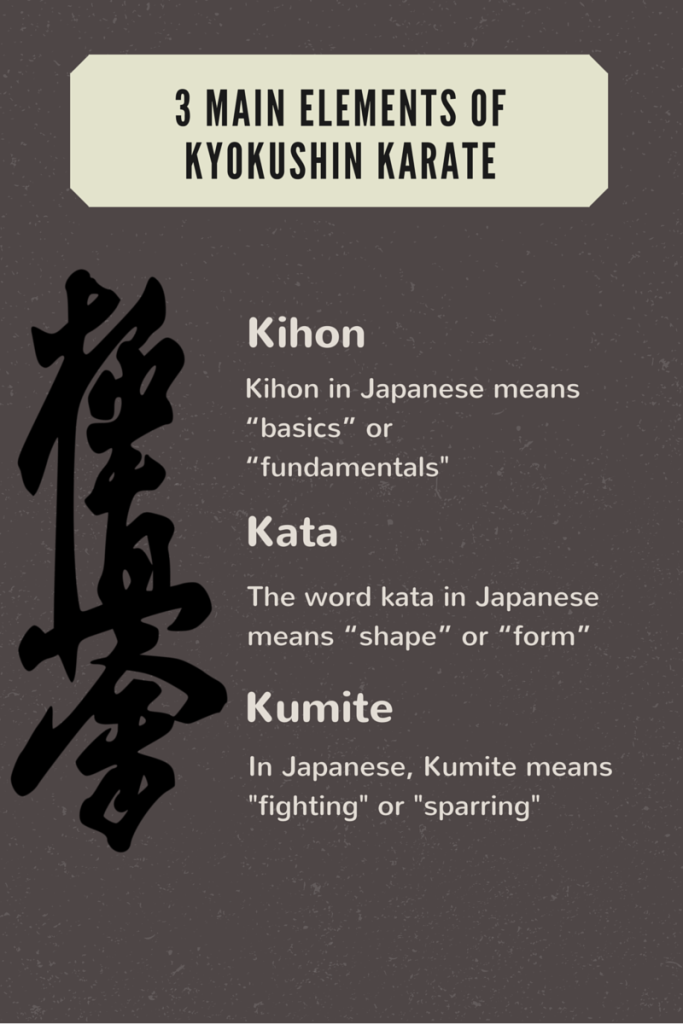 3 Main elements of  Kyokushin Karate